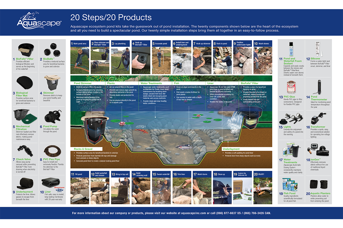 20 Steps, 20 Products, cover